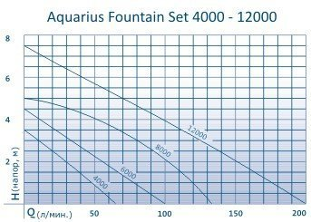 -aquarius-fountain-set-4000-12000.jpg